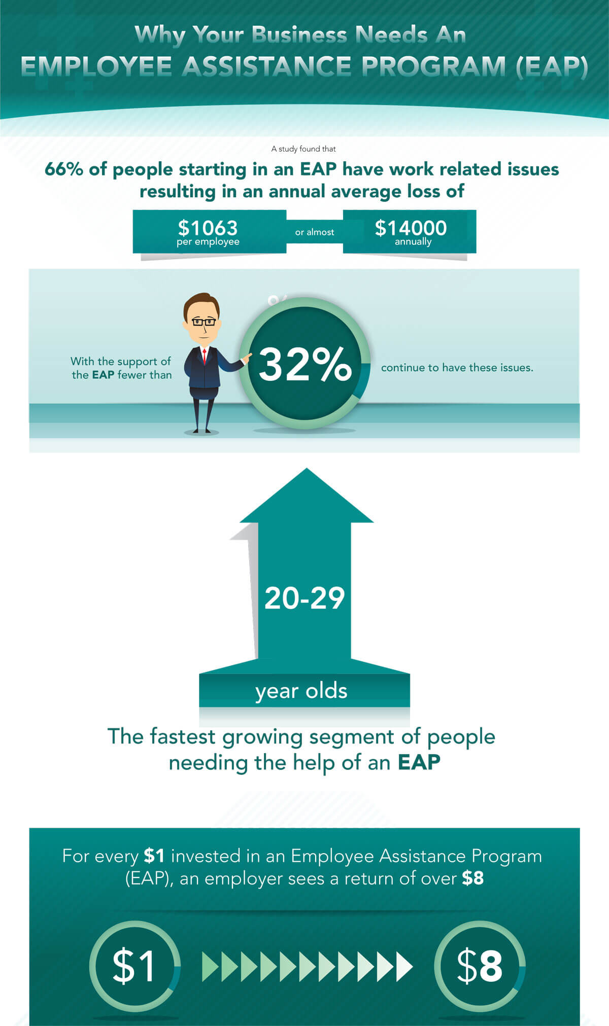 EAP-Infographic